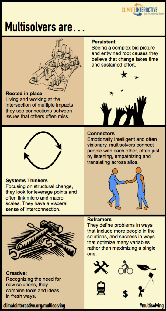 Multisolvers are rooted in place, persistent, systems thinkers, connectors, creative, reframers