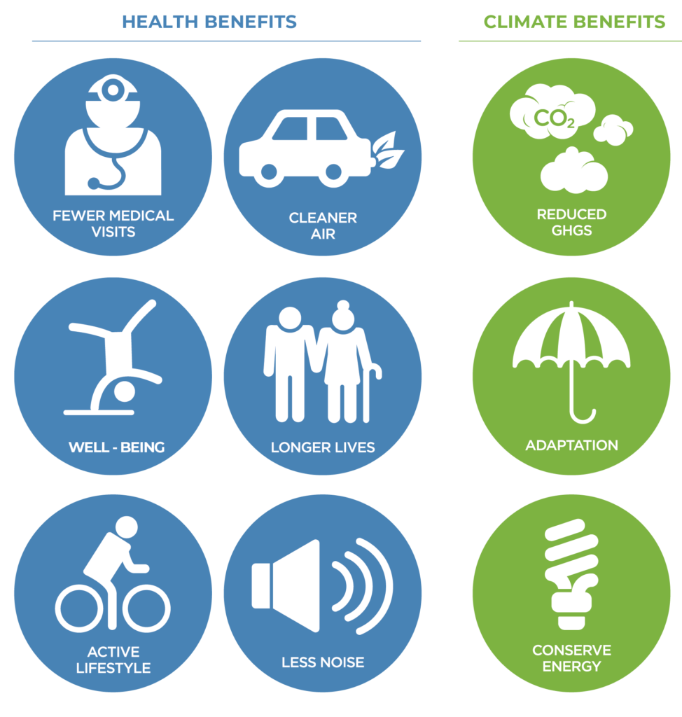 Healthy Streets Benefits